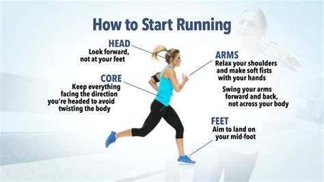 Pick up the pace: Running tips for absolute beginners ...