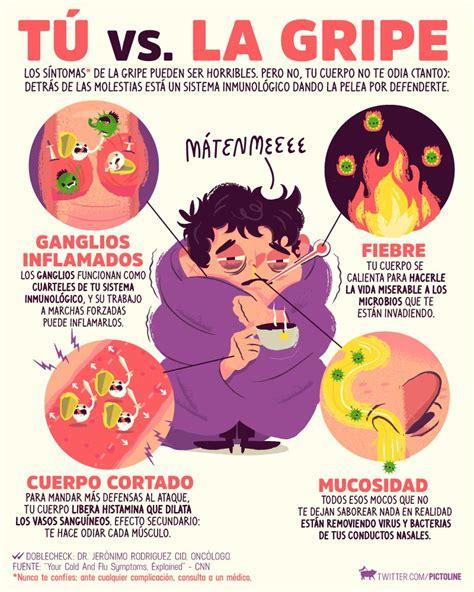 pictoline on Twitter:  Cuerpo Cortado Fiebre Mocos Los ...