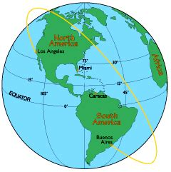 Picture Of A Globe Of The World   ClipArt Best