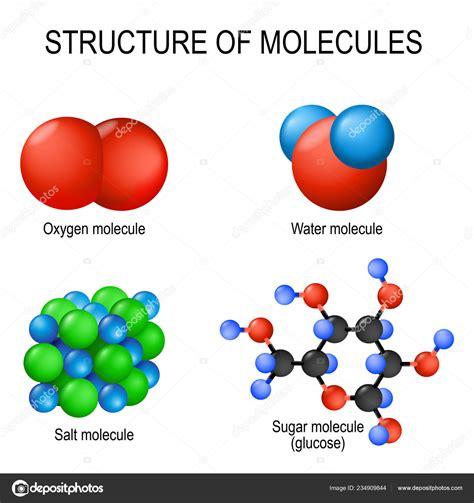 Pictures : sugar molecules | Structure Molecules Oxygen ...