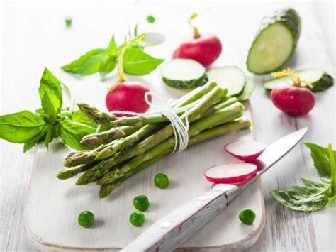 Pin auf Dietas y nutrición