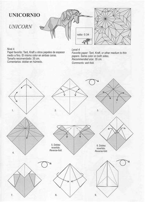 Pin by Blue Skyler on Crafs ideas | Origami easy, Origami ...