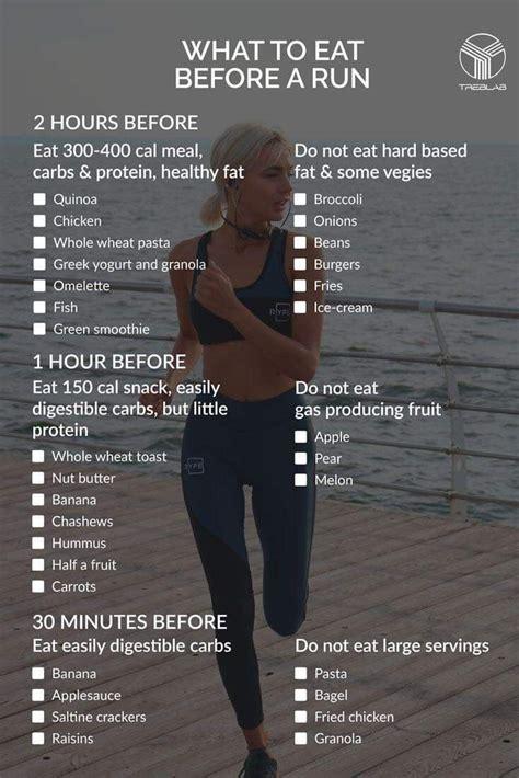 Pin by jonee5 on Running | Running diet, Running workouts ...