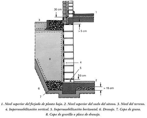 Pin de Alejandra Company en arq   sección ct | Muro de ...