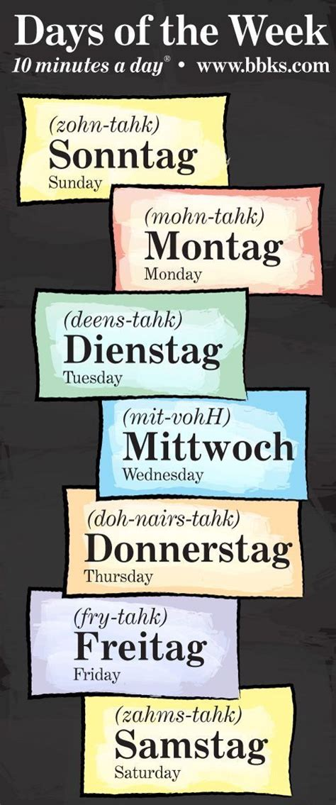 Pin de Amanda Clark em German language | Aprender alemão ...