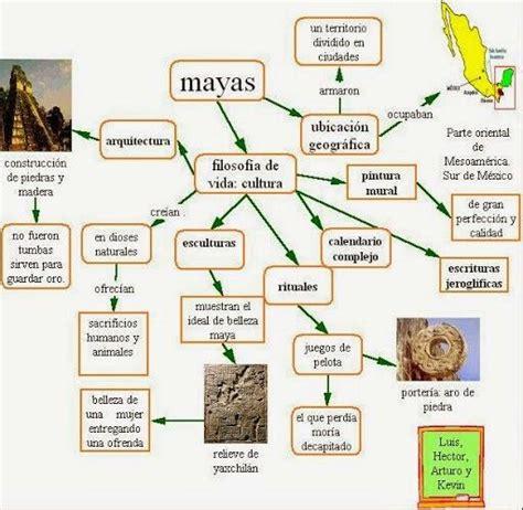 Pin de Creatividad Cultura en y. historia del arte ...