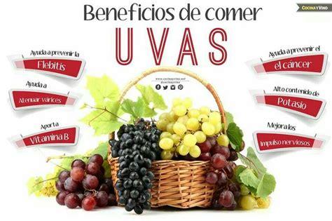 Pin de eva en alimentos | Beneficios de comer uvas, Frutas ...