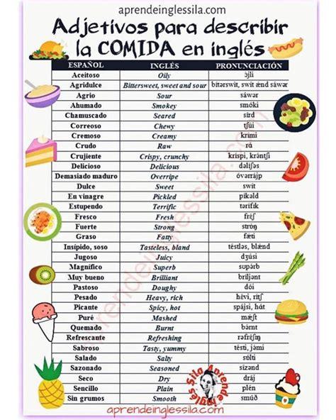 Pin de Fiorella Espinoza en inglés en 2020   Adjetivos ingles