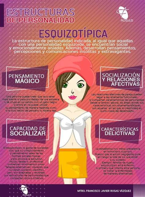 Pin de Gianinamendozacoronado en psicologia | Trastornos ...