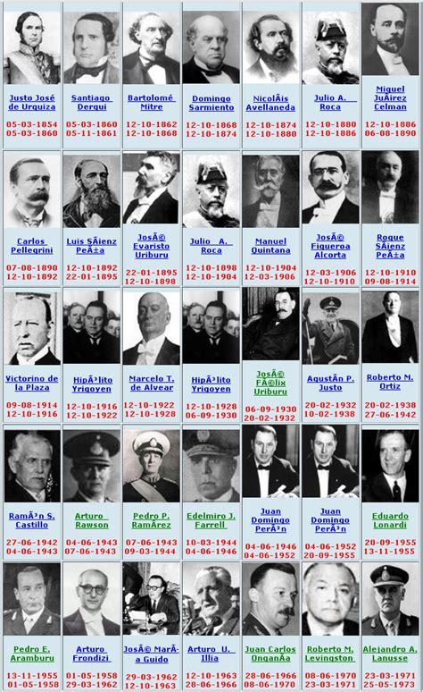 Pin de Menahem Manuel Cohen em presidentes de la argentina ...