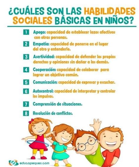 Pin de Rebeca Reátegui en Psicología Infantil en 2020 ...