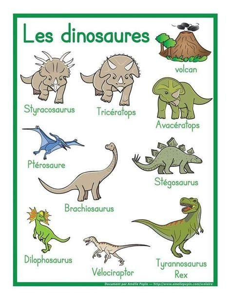 Pin de Sevil Bulba en dinosaure | Actividades de ...