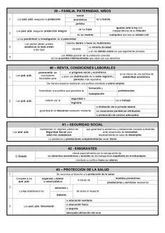 Pin de Susi Fernandez en Oposicion | Derecho ...