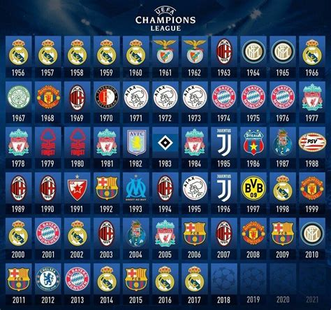 Pin em uefa champıons league