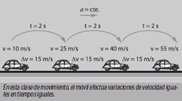 Pin en fisica