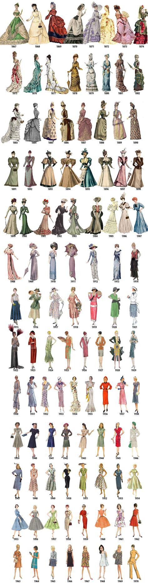 Pin en historia de la moda