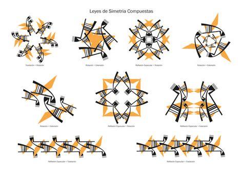 Pin en leyes de simetría y contacto
