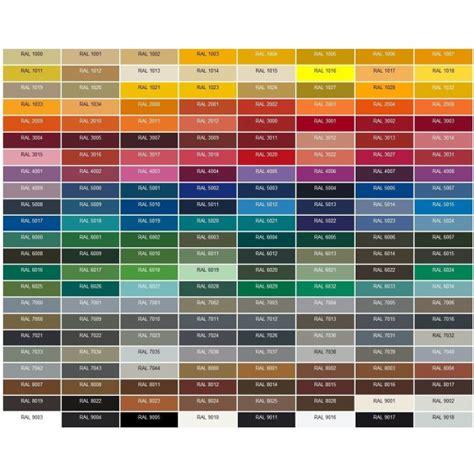 Pintura para Piscinas de Fibra →【Compra Online】 → Uni Her