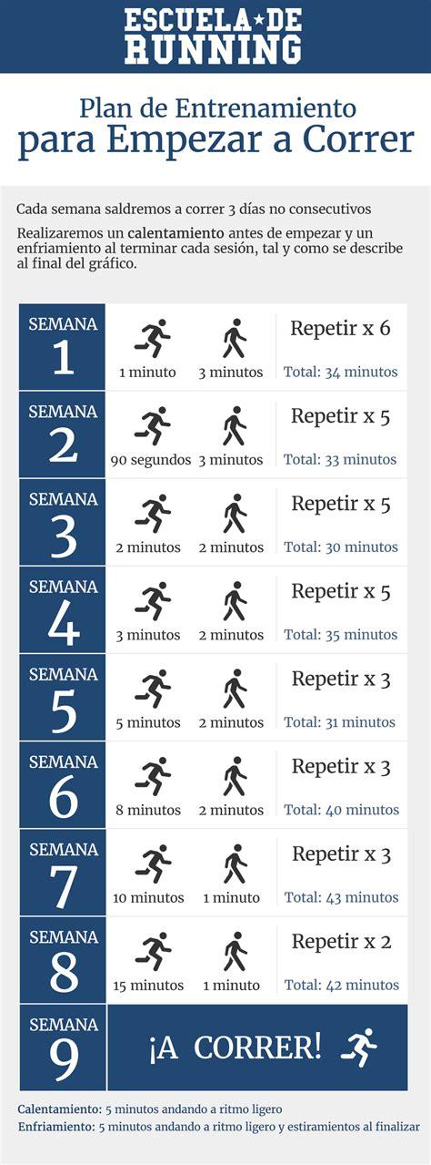Plan de Entrenamiento para Empezar a Correr desde Cero ...