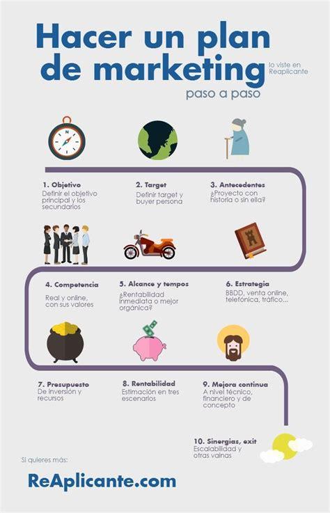 plan de marketing infografia | Marketing | Marketing Plan ...