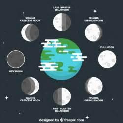 Planeta tierra con luna en diferentes fases | Descargar ...