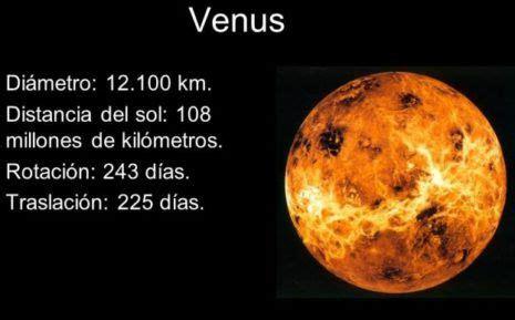 Planeta Venus: imágenes, resumen e información para niños ...