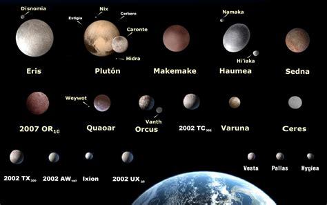 Planetas enanos potenciales   Wikipedia, la enciclopedia libre