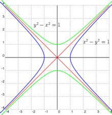 Plano  geometría    Wikipedia, la enciclopedia libre