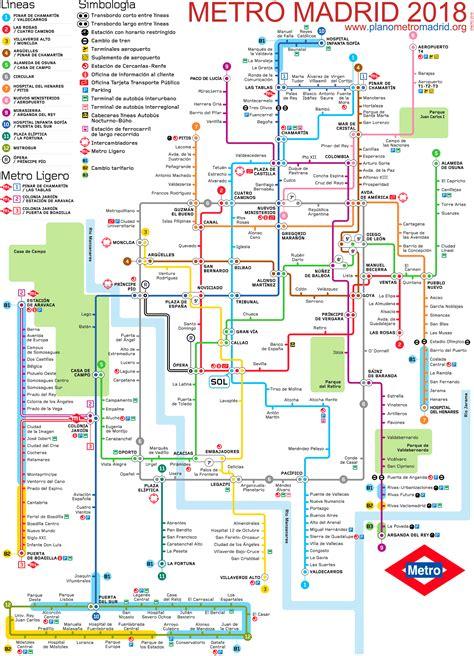 Plano metro Madrid 2017, el más actualizado de todos