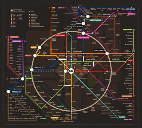 plano metro madrid « JMGiner.eu