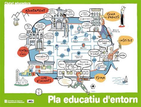 Plans educatius d'entorn i Equip LIC a L'Hospitalet ...