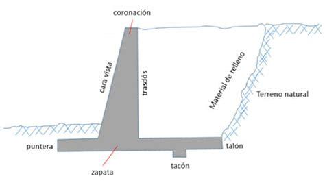 Plantilla de Excel para el diseño de un muro de contención ...