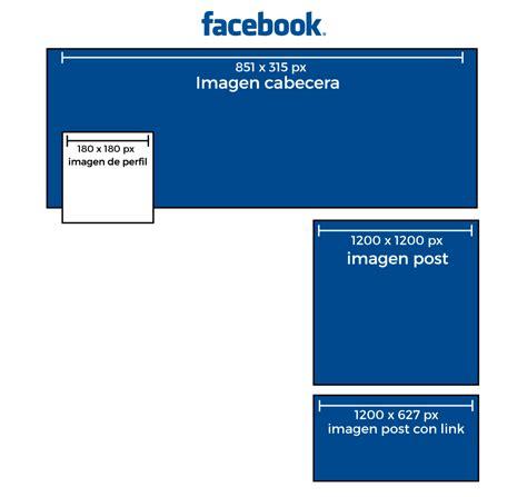 Plantillas y medidas para las cabeceras de redes sociales