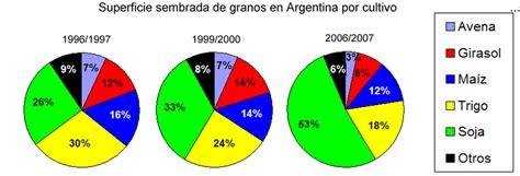 Población de Argentina