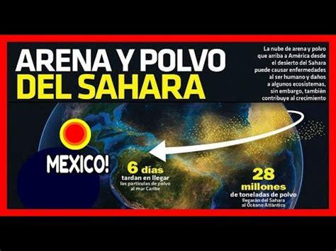 Polvo del Sahara Visto Desde el Espacio 2020  #Noticias # ...