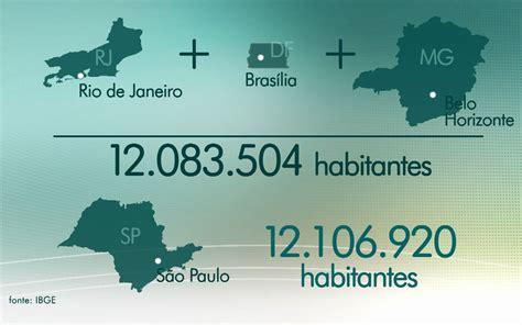 População de São Paulo  ganha  mais de 68 mil moradores e ...