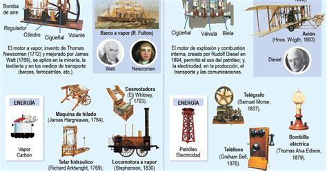 POR LOS SENDEROS DE LA HISTORIA: ETAPAS DE LA REVOLUCIÓN ...