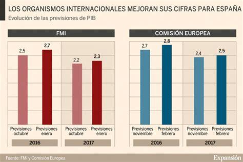 Por qué Bruselas y el FMI mejoran las previsiones de ...
