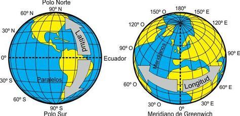 por que crees que se llama red geografica al conjunto de ...