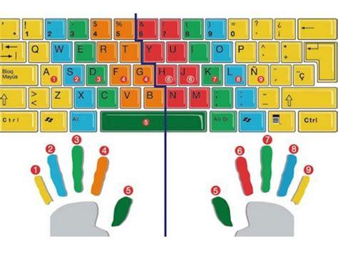 ¿Por qué las letras F y J del teclado tienen una rayita ...