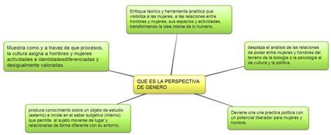 Portal de Igualdad y equidad de genero | Promoviendo los ...