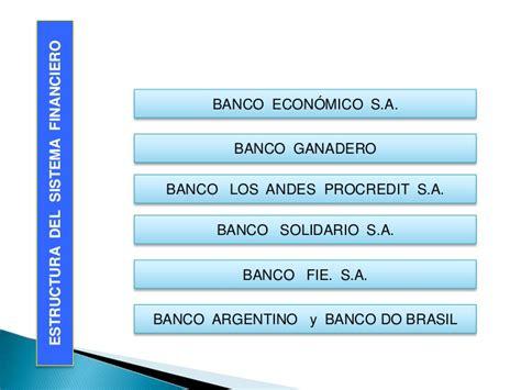 Portal Financiero Banco Nacional De Bolivia S.a ...