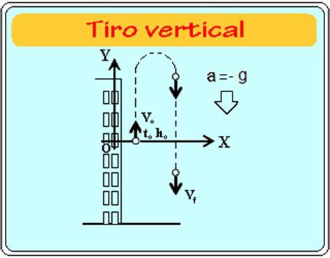 PORTAL PARA TAREAS: Lanzamiento Vertical Hacia Arriba