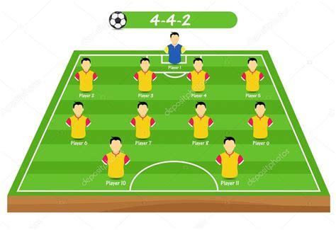 Posição de jogador de futebol tática — Vetor de Stock ...