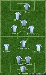 Posición táctica de los jugadores | FUTBOL