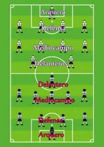 Posiciones en el futbol – purodeporte
