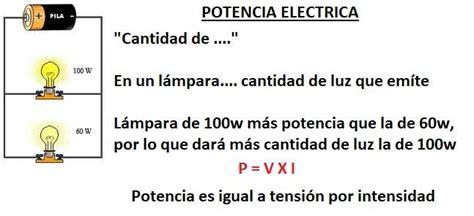Potencia Electrica Continua y Alterna Todo