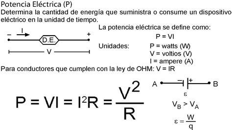 Potencia Eléctrica Electrodinámica Física   YouTube