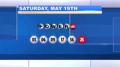 Powerball jackpot for Wednesday s drawing soars to $1.5 ...