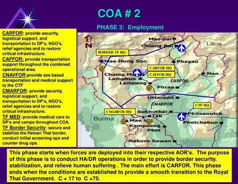 PPT   COA Decision & Staff Estimates Briefing 2 Mar 01 ...